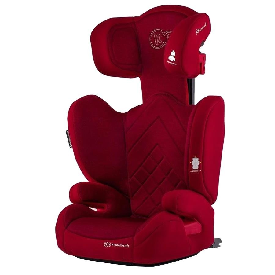 Schmaler Kindersitz 15 36 Kg
